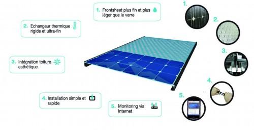 un panneau solaire hybride fournit eau chaude et lectricit l 39 energeek. Black Bedroom Furniture Sets. Home Design Ideas