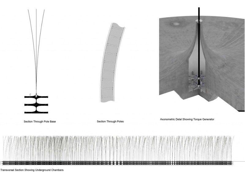 Windstalk ou comment produire de l lectricit avec des roseaux g ants - Comment produire son electricite ...