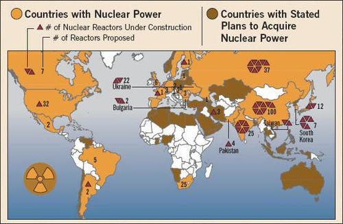 puissance nucleaire dans le monde