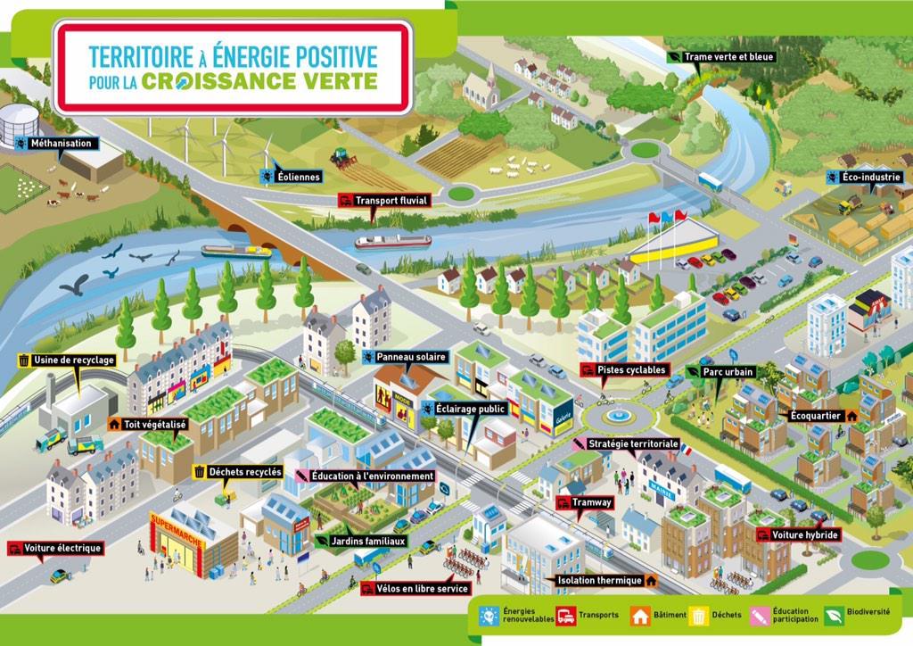 Ile De France Ville Plus Facile De Se Loger