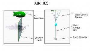 Air_HES