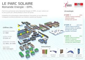Parc Solaire EPFL_photo Romande EPFL
