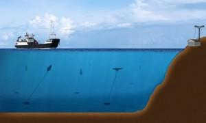 sea kite - Minesto