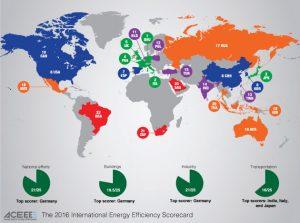 classement_efficacité_énergétique_photo_ACEEE