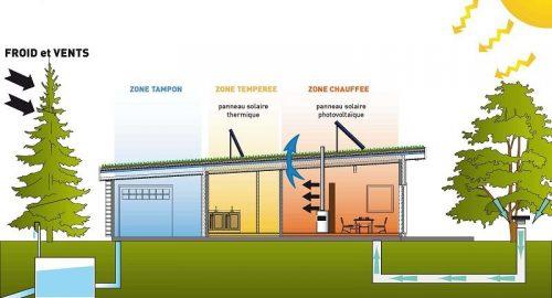 construction-responsable-maison-bioclimatique