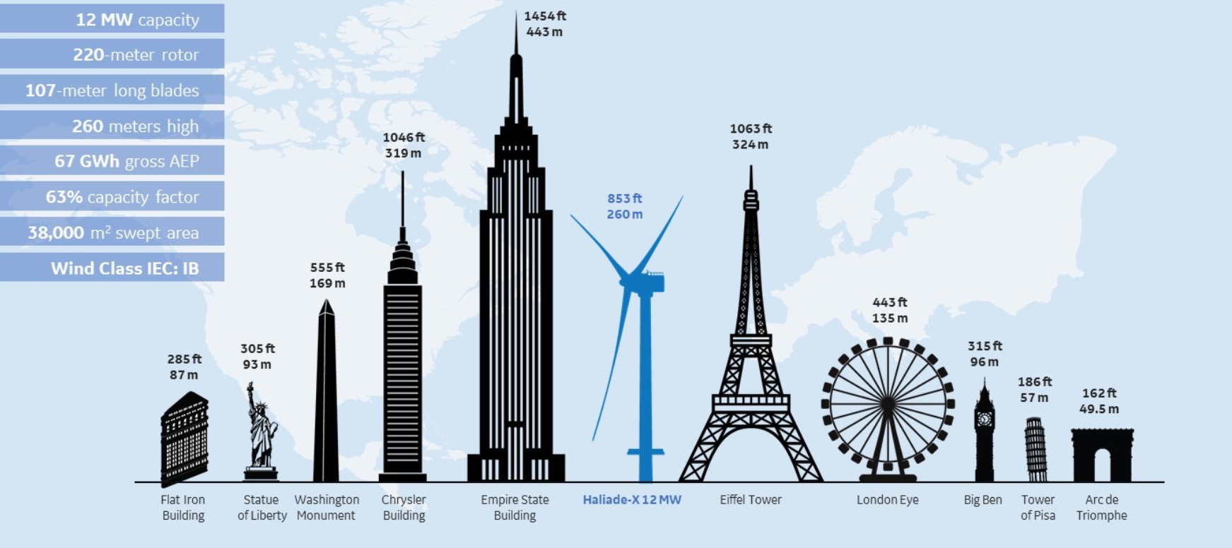 GE_turbine_éolienne_mer